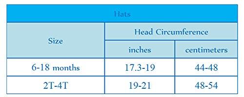 4916dca9c Hats & Caps – Baby Toddler Kids Sun Hat UPF 50 UV Sun Protection ...
